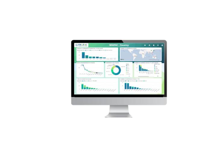 dashboard screenshot two